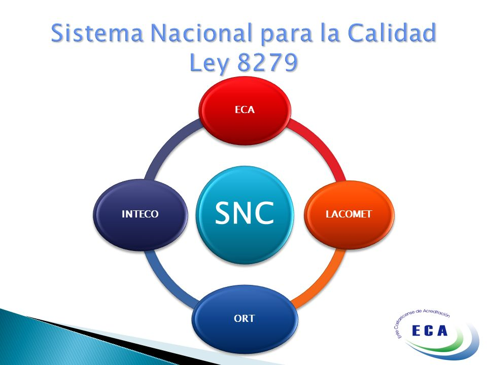 Sistema Nacional para la Calidad Ley 8279