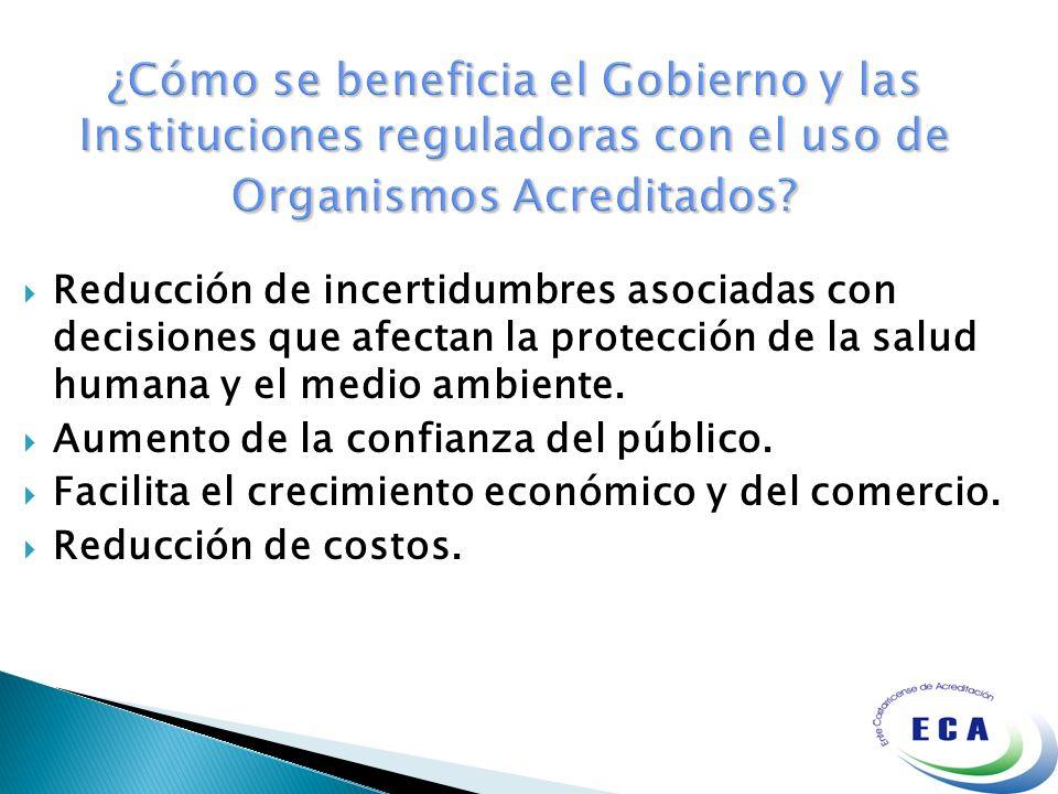 ¿Cómo se beneficia el Gobierno y las Instituciones reguladoras con el uso de Organismos Acreditados