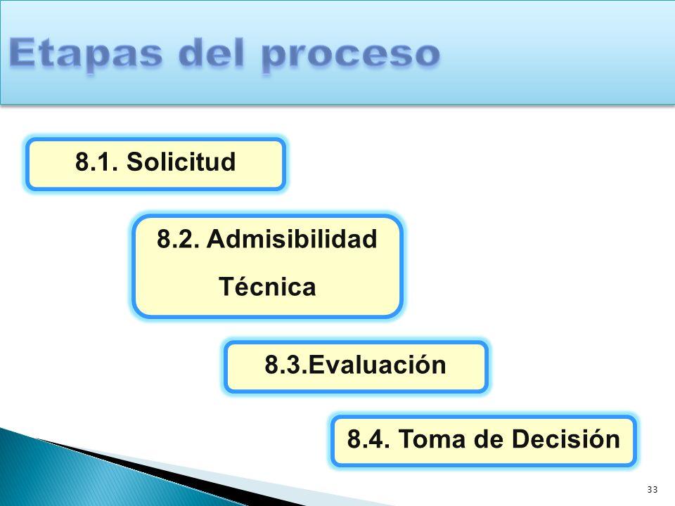 Etapas del proceso 8.1. Solicitud 8.2. Admisibilidad Técnica