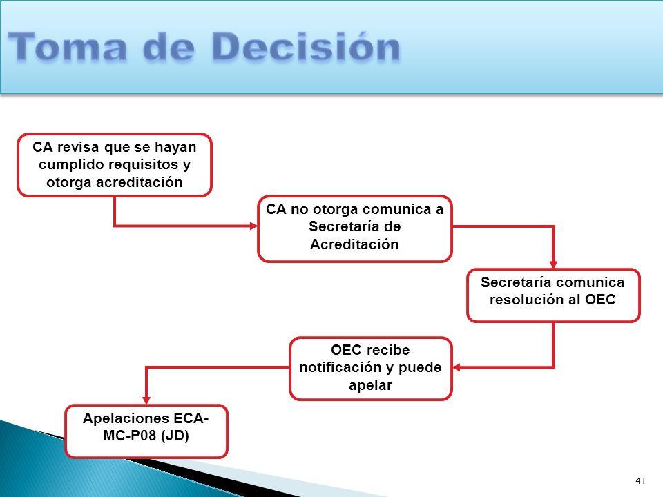CA revisa que se hayan cumplido requisitos y otorga acreditación