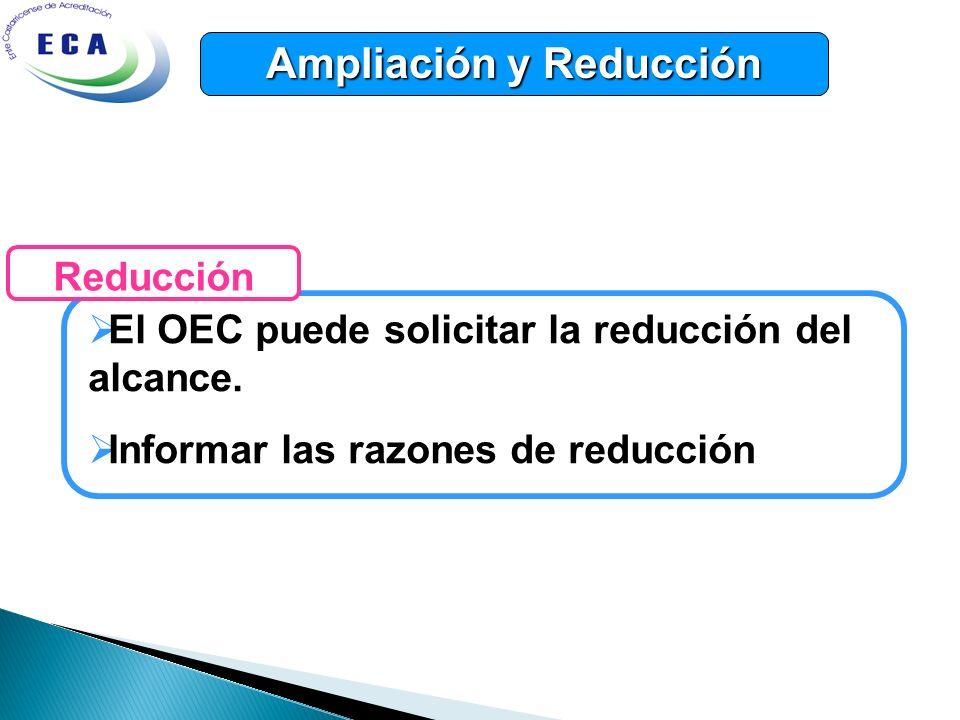 Ampliación y Reducción