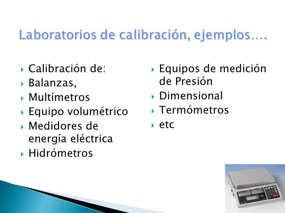 Laboratorios de calibración, ejemplos….