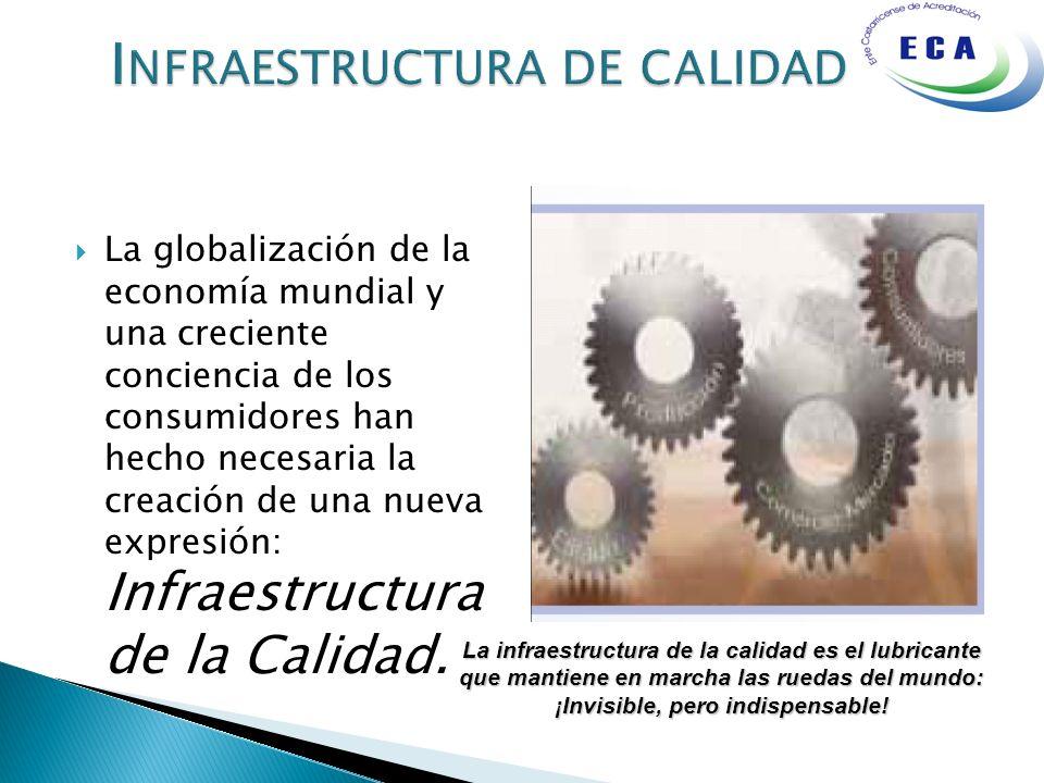 Infraestructura de calidad