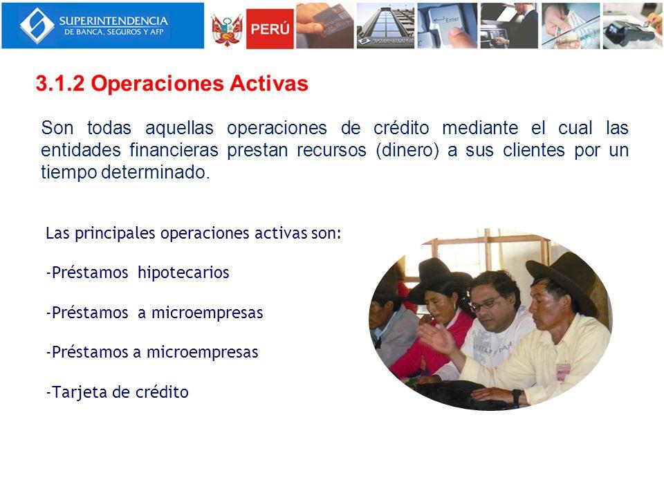 3.1.2 Operaciones Activas