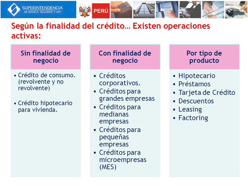 Según la finalidad del crédito… Existen operaciones activas: