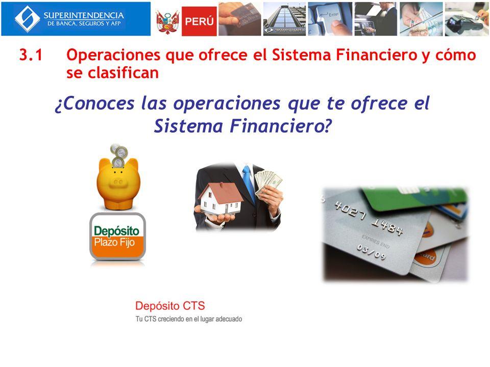 ¿Conoces las operaciones que te ofrece el Sistema Financiero
