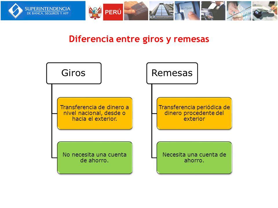 Diferencia entre giros y remesas