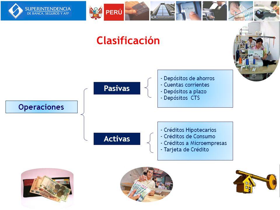 Clasificación Pasivas Operaciones Activas - Depósitos de ahorros