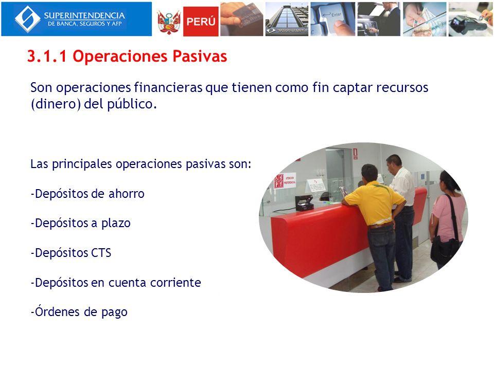 3.1.1 Operaciones Pasivas Son operaciones financieras que tienen como fin captar recursos. (dinero) del público.
