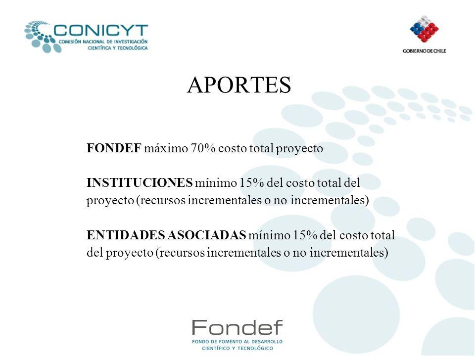 APORTES FONDEF máximo 70% costo total proyecto