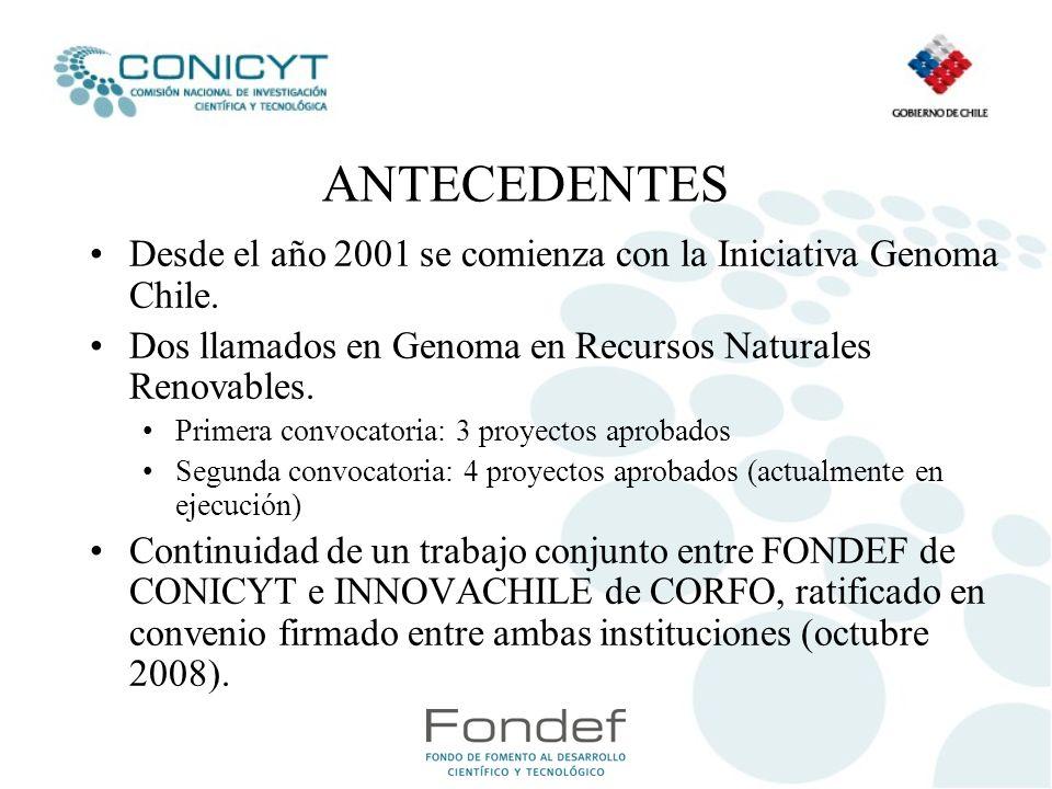 ANTECEDENTES Desde el año 2001 se comienza con la Iniciativa Genoma Chile. Dos llamados en Genoma en Recursos Naturales Renovables.