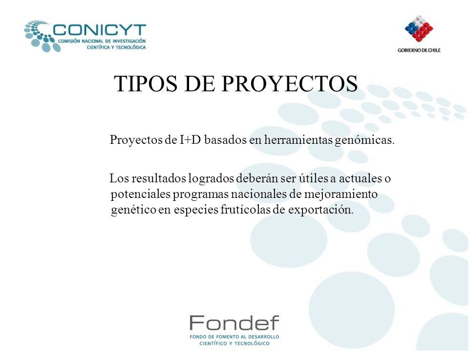 TIPOS DE PROYECTOS Proyectos de I+D basados en herramientas genómicas.
