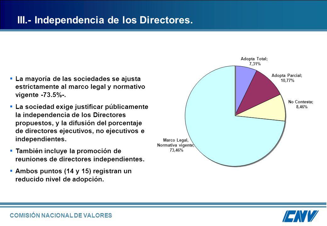 III.- Independencia de los Directores.