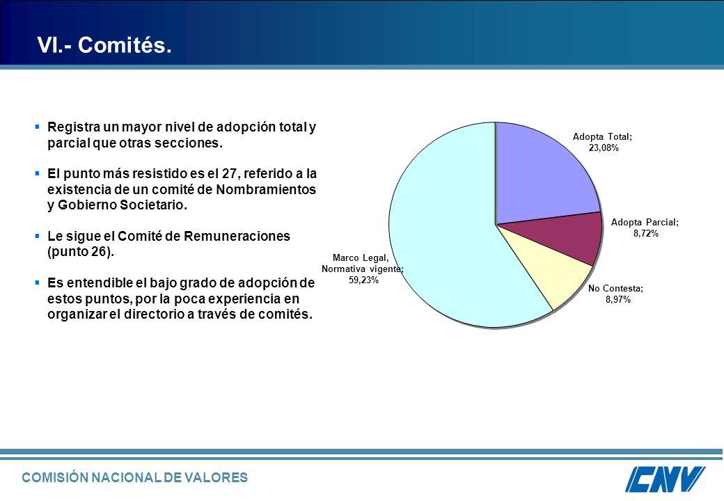 VI.- Comités.United States –