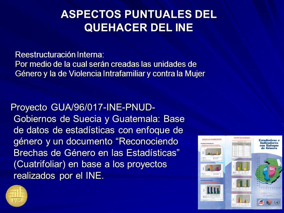 ASPECTOS PUNTUALES DEL