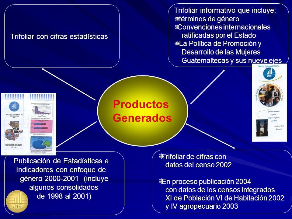 Productos Generados Trifoliar informativo que incluye: