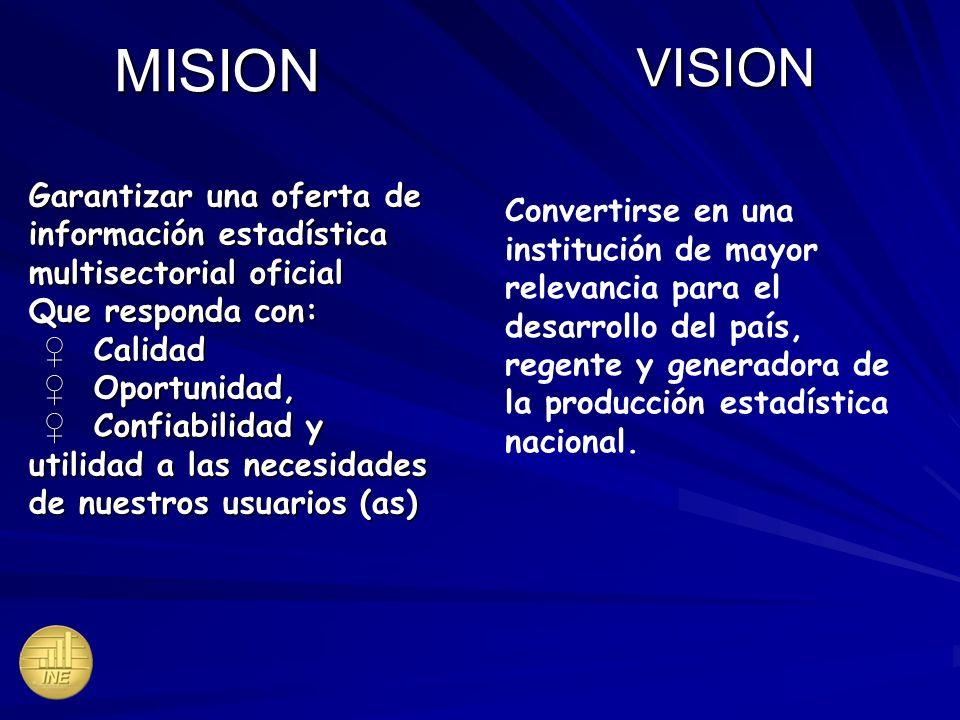 MISION VISION Garantizar una oferta de