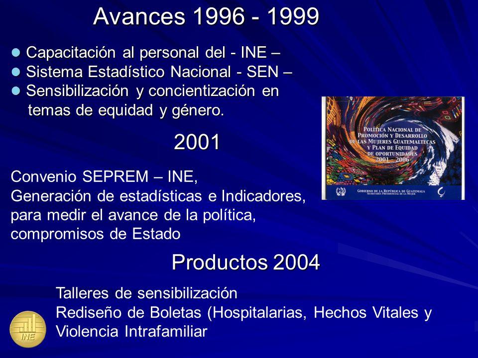 Avances 1996 - 1999 Capacitación al personal del - INE – Sistema Estadístico Nacional - SEN – Sensibilización y concientización en.