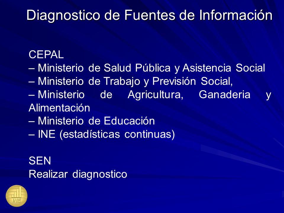 Diagnostico de Fuentes de Información