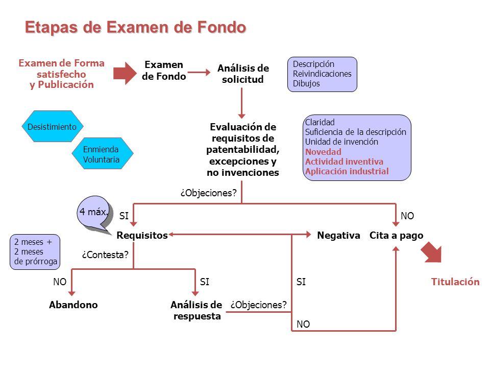 Examen de Forma satisfecho