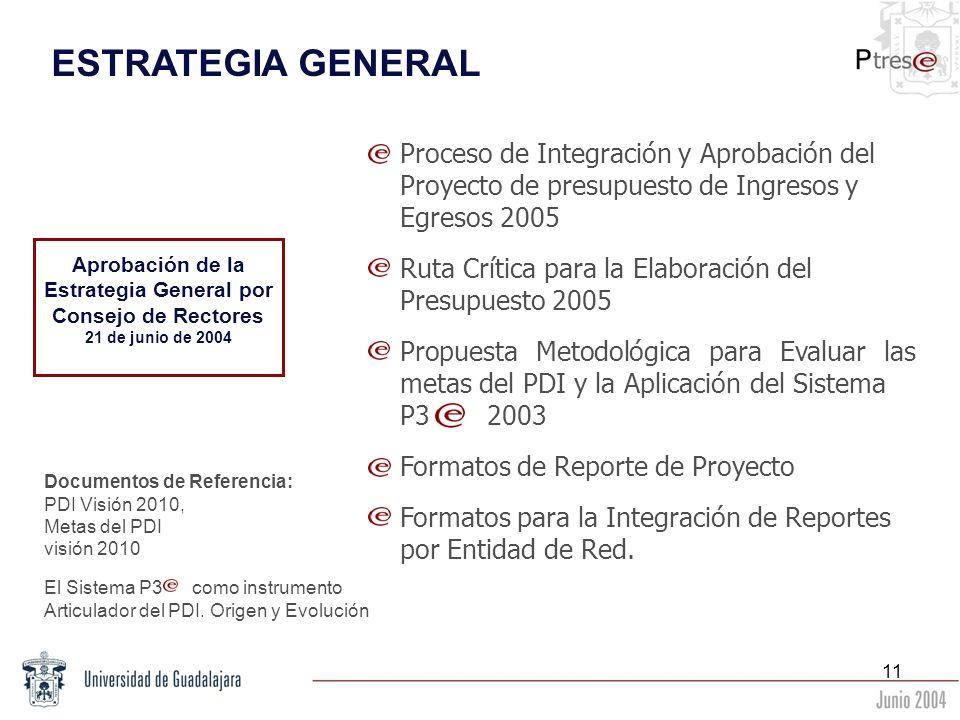 Aprobación de la Estrategia General por Consejo de Rectores