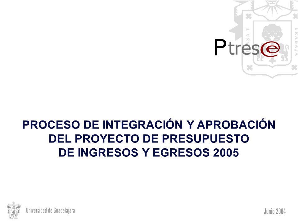 PROCESO DE INTEGRACIÓN Y APROBACIÓN DEL PROYECTO DE PRESUPUESTO