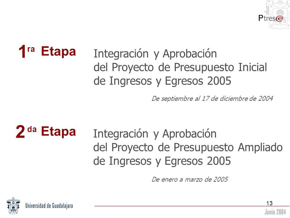 1 2 Etapa Etapa Integración y Aprobación