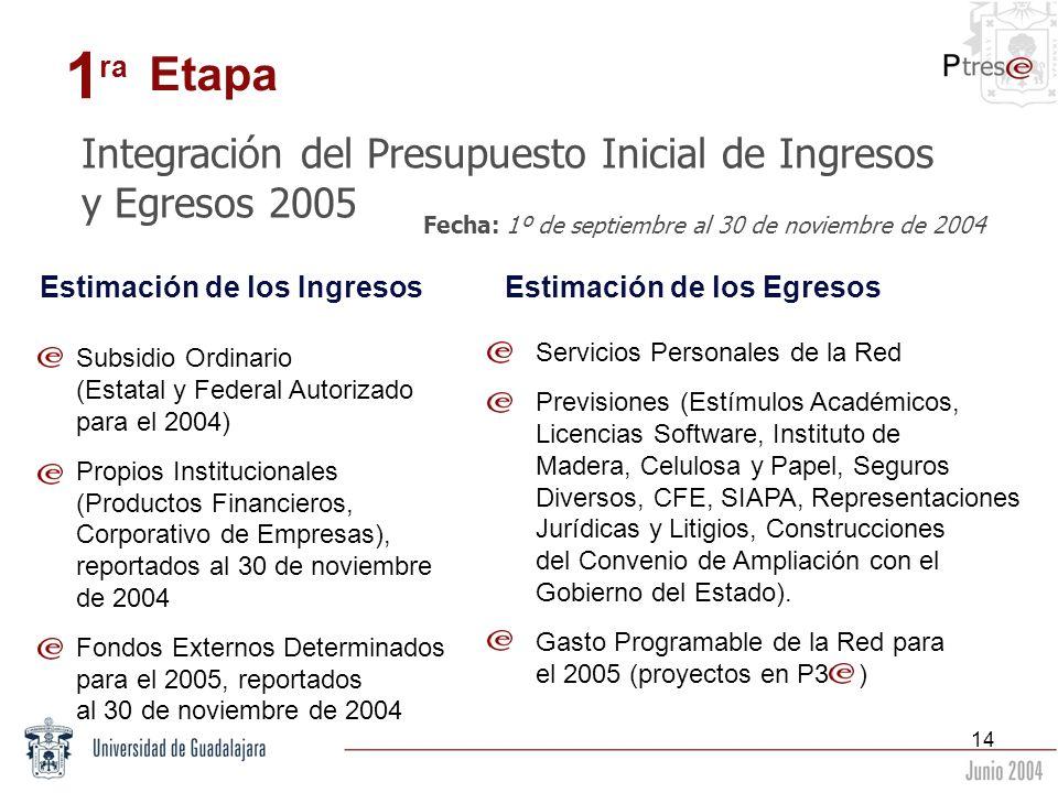 1 Etapa Integración del Presupuesto Inicial de Ingresos y Egresos 2005