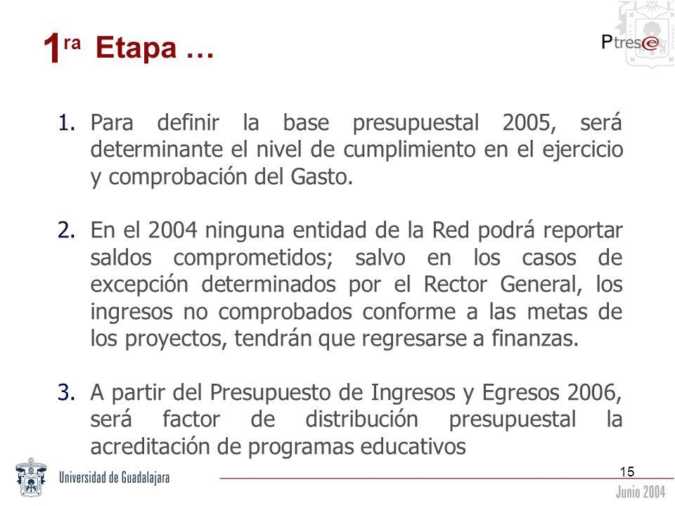 1 ra. Etapa … Para definir la base presupuestal 2005, será determinante el nivel de cumplimiento en el ejercicio y comprobación del Gasto.