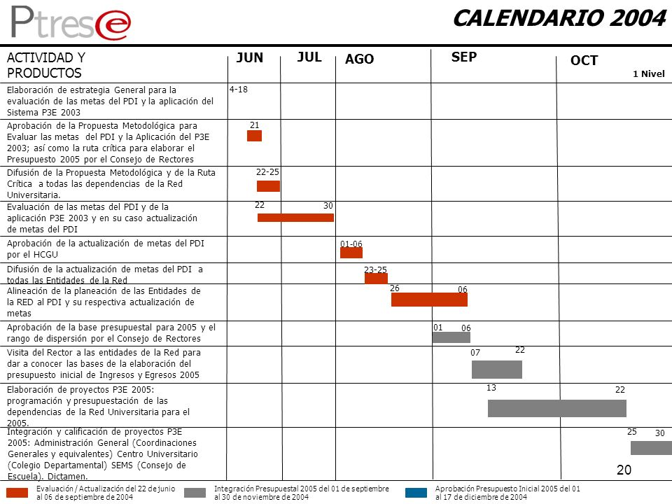 CALENDARIO 2004 ACTIVIDAD Y PRODUCTOS JUN JUL AGO SEP OCT 1 Nivel