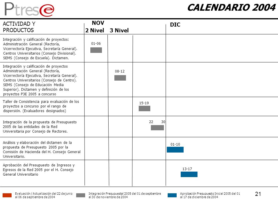 CALENDARIO 2004 ACTIVIDAD Y PRODUCTOS NOV DIC 2 Nivel 3 Nivel
