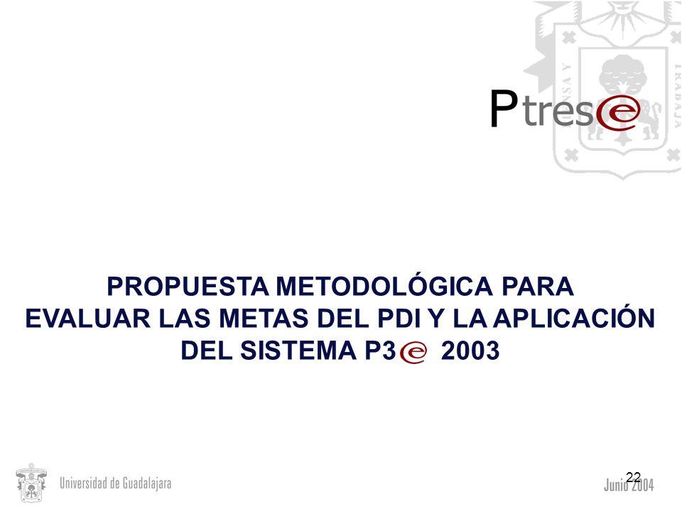 PROPUESTA METODOLÓGICA PARA EVALUAR LAS METAS DEL PDI Y LA APLICACIÓN