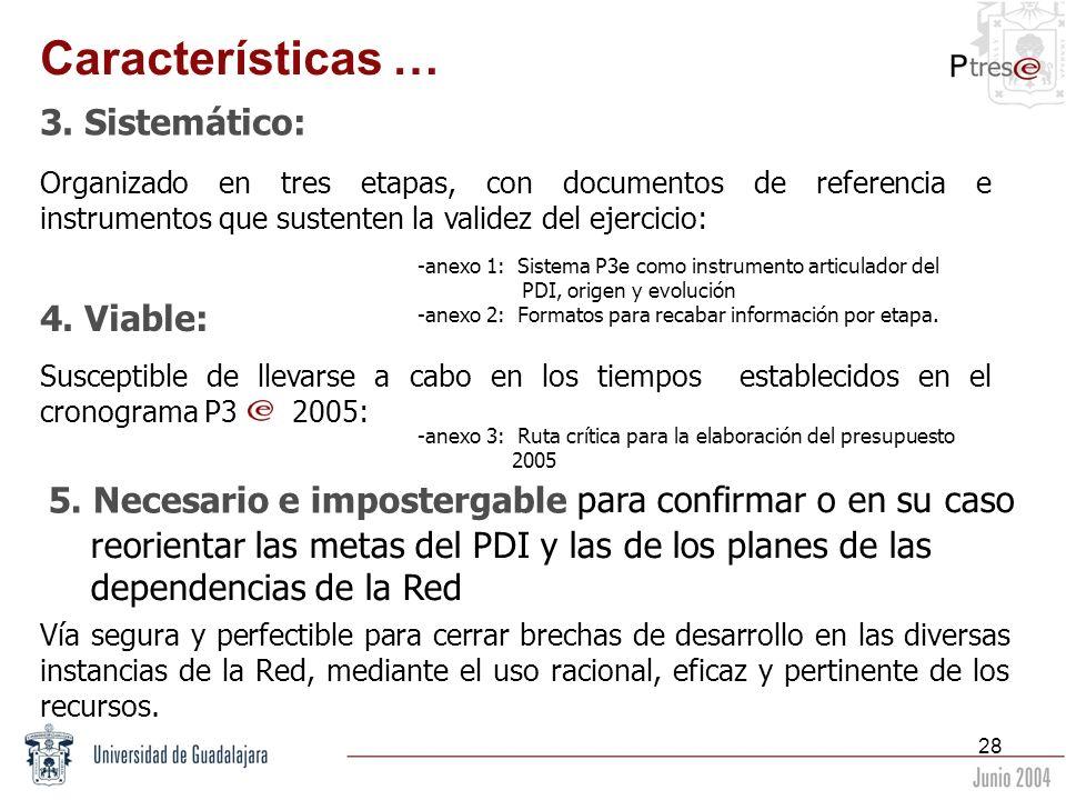 Características … 3. Sistemático: 4. Viable: