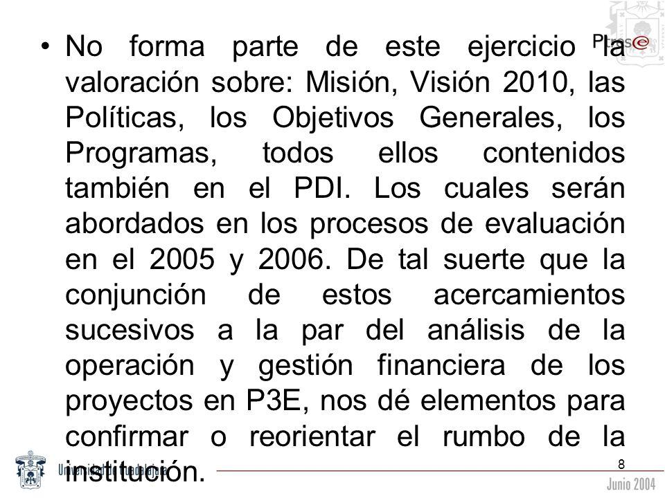 No forma parte de este ejercicio la valoración sobre: Misión, Visión 2010, las Políticas, los Objetivos Generales, los Programas, todos ellos contenidos también en el PDI.