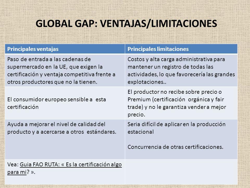 GLOBAL GAP: VENTAJAS/LIMITACIONES