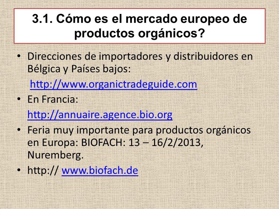 3.1. Cómo es el mercado europeo de productos orgánicos