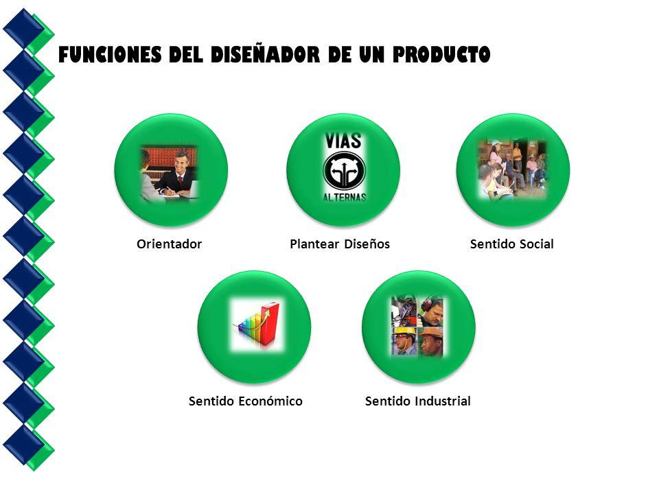 FUNCIONES DEL DISEÑADOR DE UN PRODUCTO