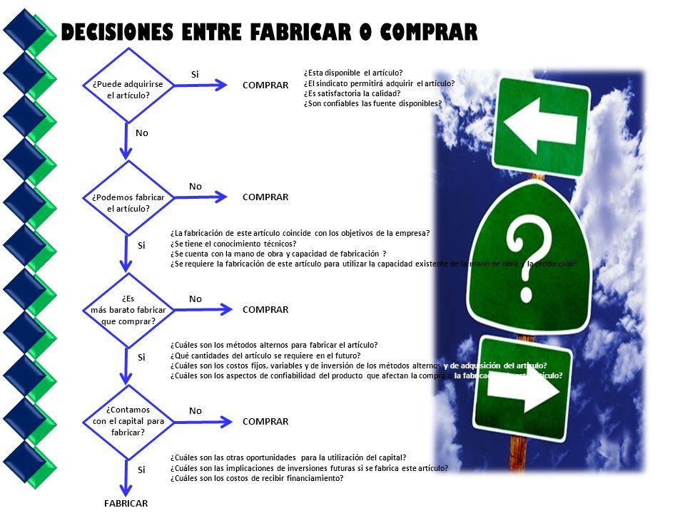 DECISIONES ENTRE FABRICAR O COMPRAR
