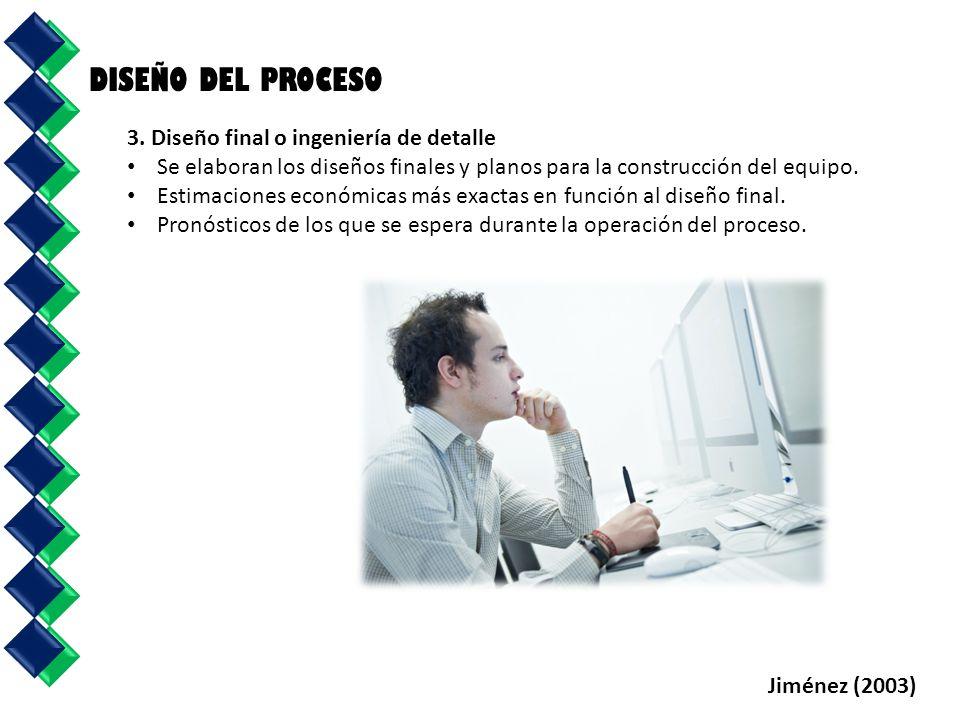 DISEÑO DEL PROCESO 3. Diseño final o ingeniería de detalle