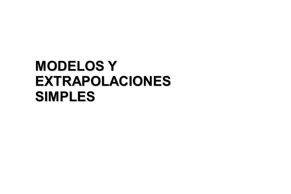 MODELOS Y EXTRAPOLACIONES SIMPLES