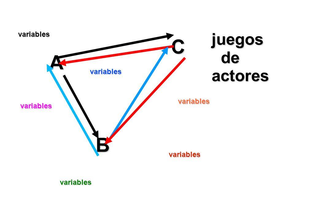 C A B juegos de actores variables variables variables variables