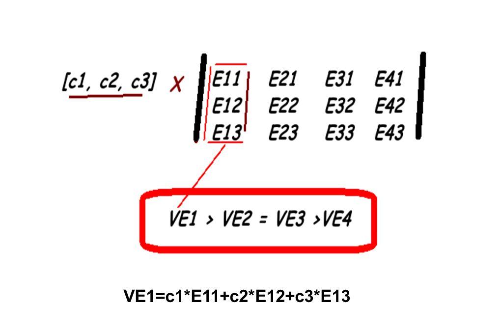 VE1=c1*E11+c2*E12+c3*E13
