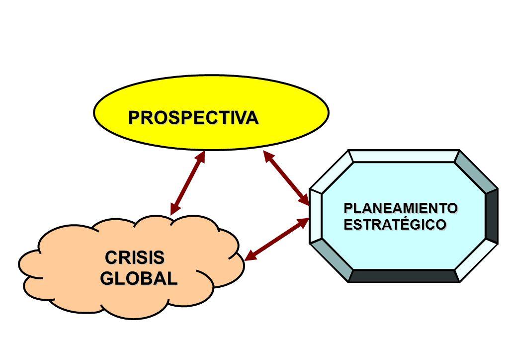PROSPECTIVA PLANEAMIENTO ESTRATÉGICO CRISIS GLOBAL