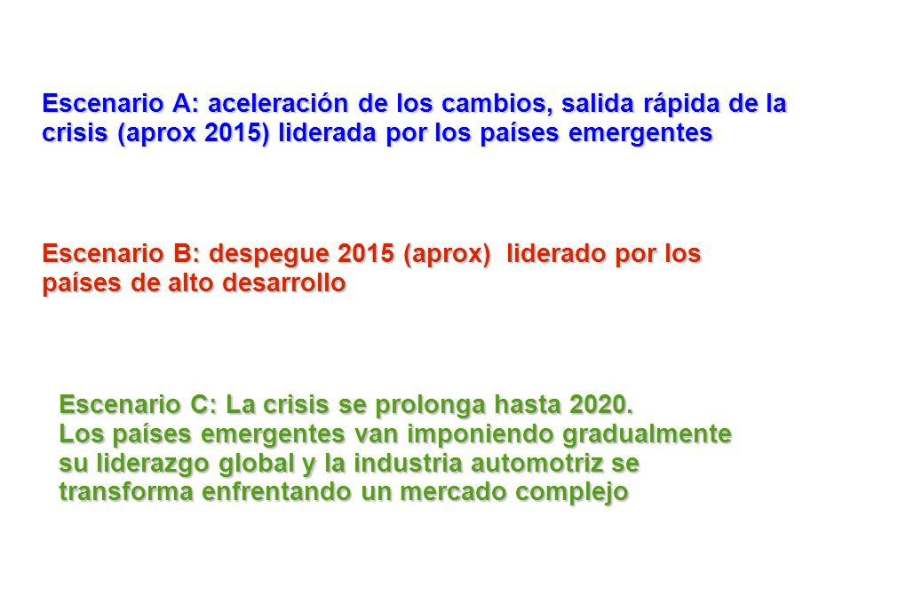 Escenario A: aceleración de los cambios, salida rápida de la crisis (aprox 2015) liderada por los países emergentes