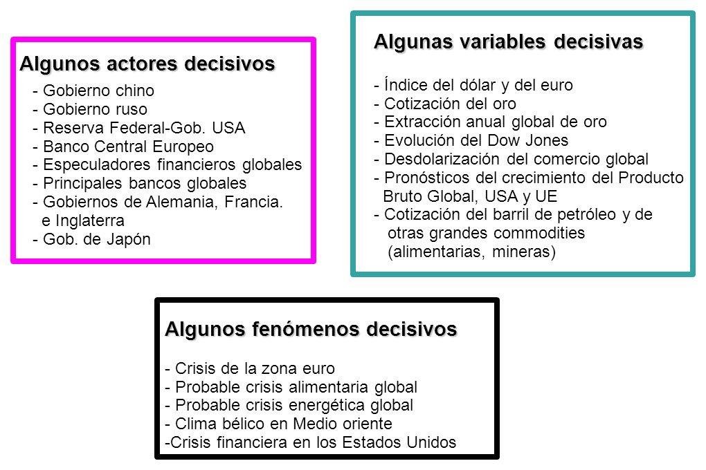 Algunas variables decisivas Algunos actores decisivos