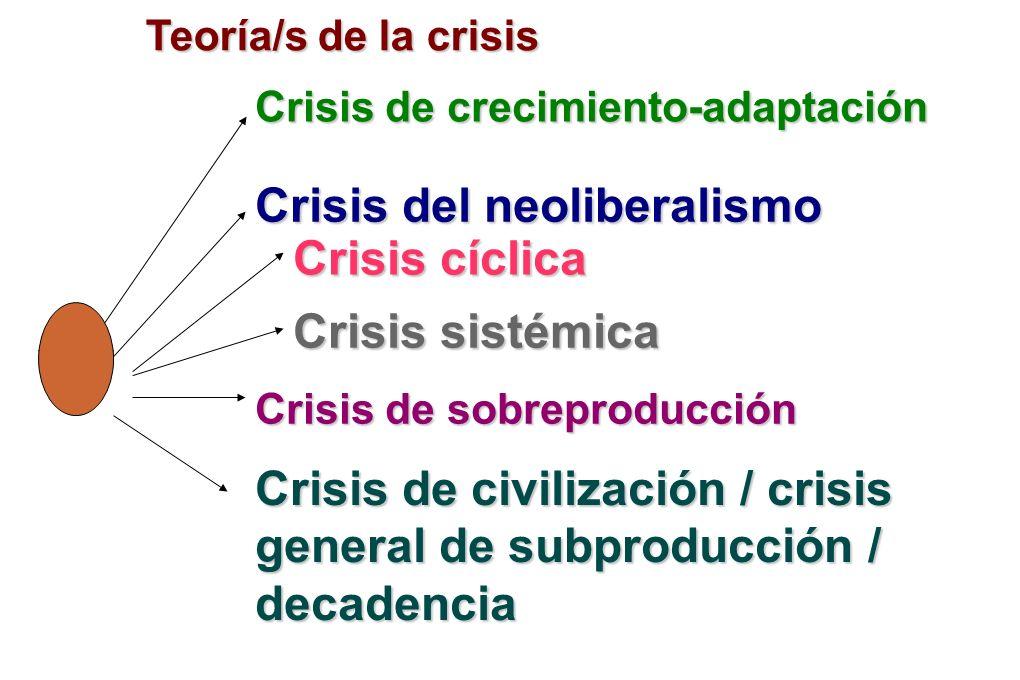 Crisis del neoliberalismo Crisis cíclica Crisis sistémica