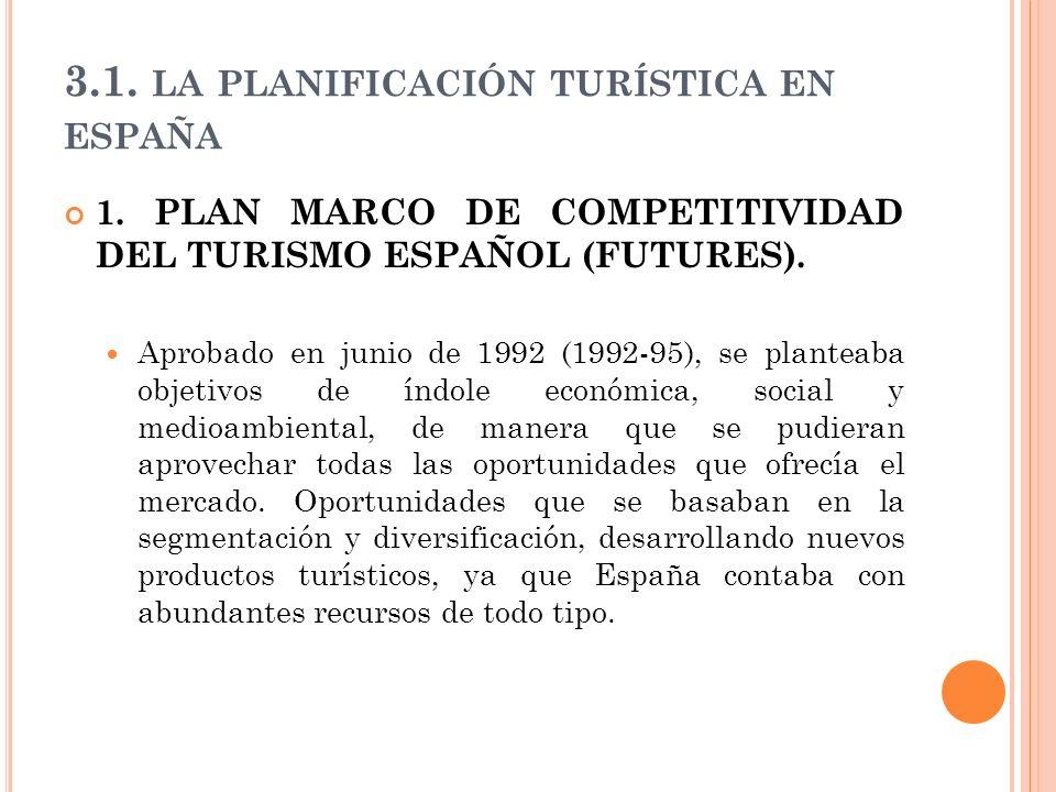 3.1. la planificación turística en españa