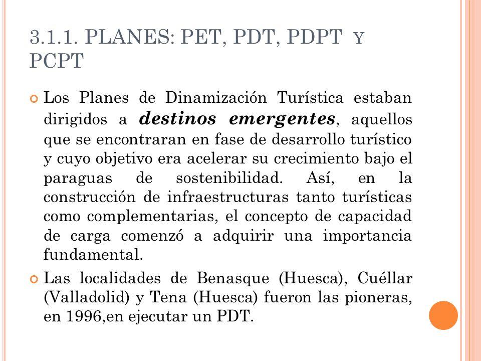 3.1.1. PLANES: PET, PDT, PDPT y PCPT