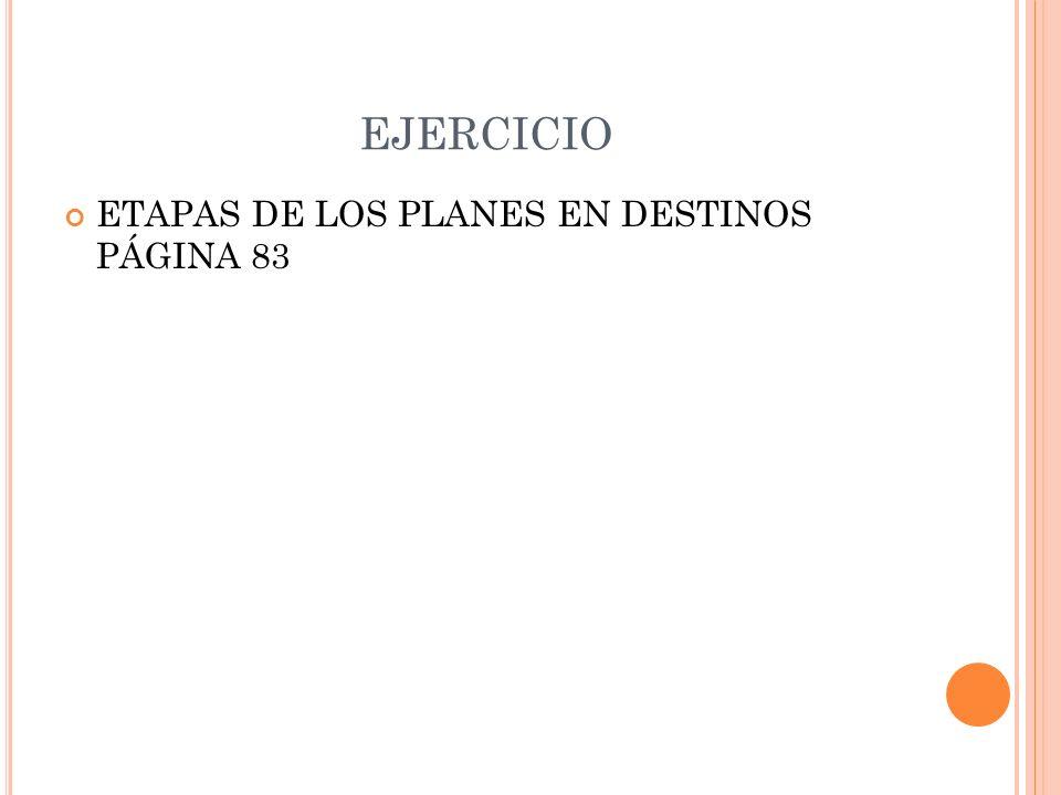 EJERCICIO ETAPAS DE LOS PLANES EN DESTINOS PÁGINA 83