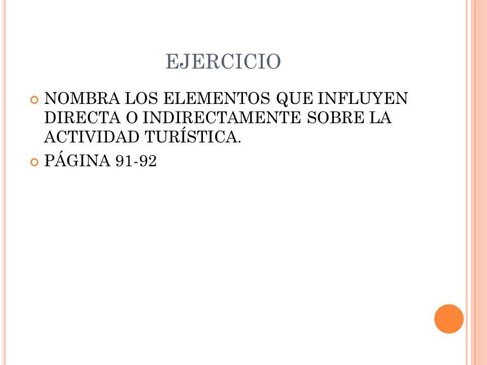 EJERCICIO NOMBRA LOS ELEMENTOS QUE INFLUYEN DIRECTA O INDIRECTAMENTE SOBRE LA ACTIVIDAD TURÍSTICA.